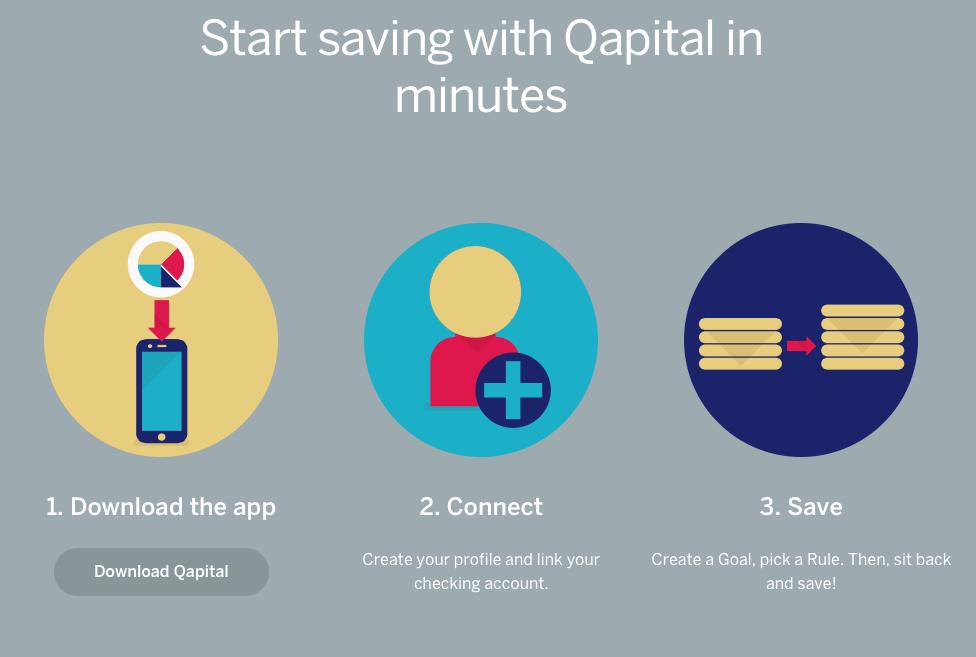 Qapital-Banking-App-Automated-Savings