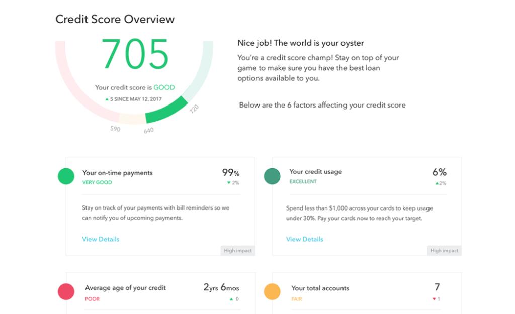 mint.com - credit score monitoring