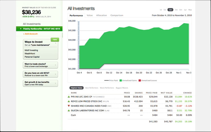 mint.com - manage your investments